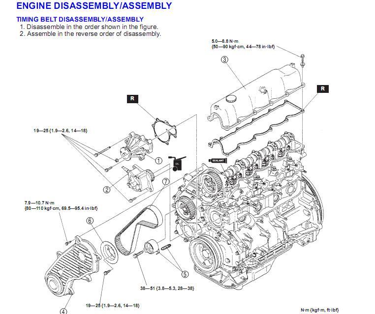 mazda b2500 repair manual pdf