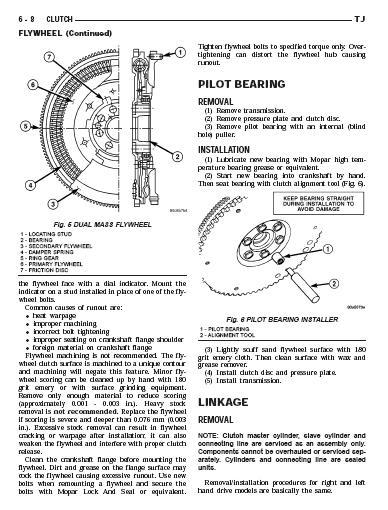 jeep wrangler 2001 2006 service repair manual download. Black Bedroom Furniture Sets. Home Design Ideas
