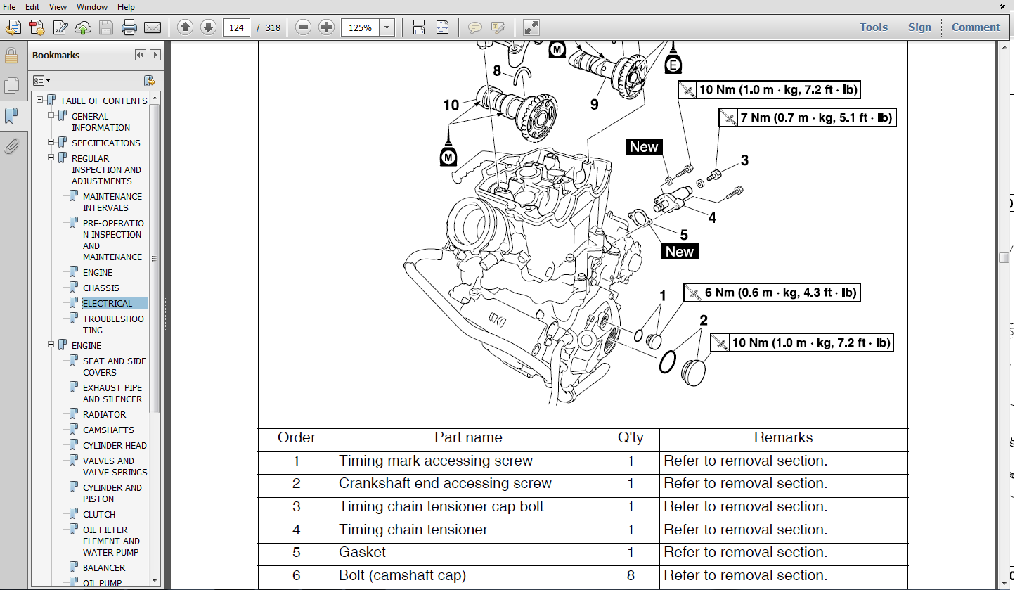 1995 Yamaha RAZZ Service Repair Maintenance Manual - Download Manua.