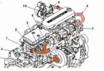 Thumbnail Cummins Diesel Engine M11 Service Repair Manual Download