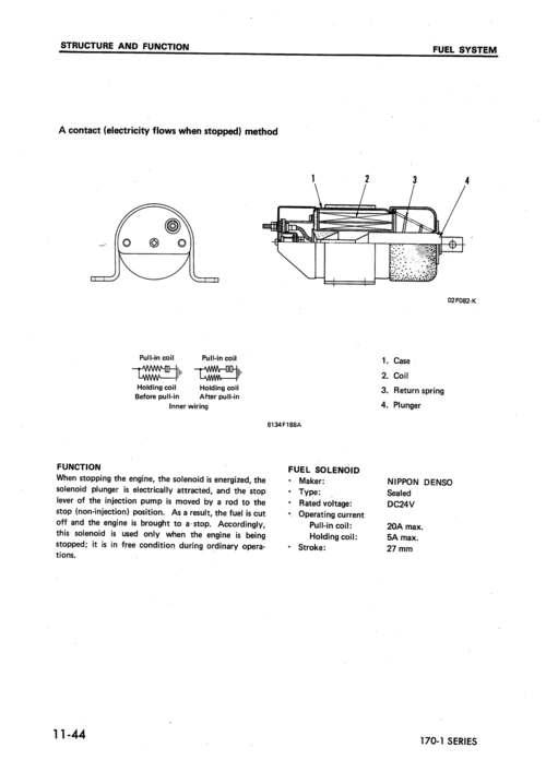komatsu 125 2 series diesel engine workshop repair. Black Bedroom Furniture Sets. Home Design Ideas
