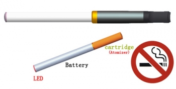 Pay for Electronic Cigarette Articles