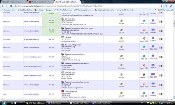 Pay for tráfico del Web site - 10.000 visitantes del Web site para $