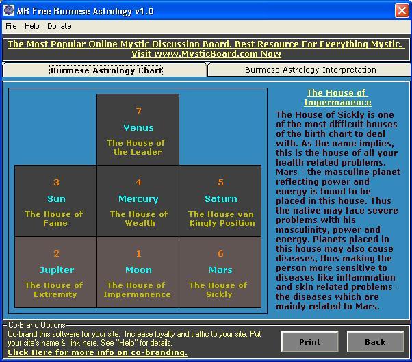 Pay for Burmese Java Astrology