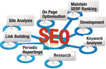Thumbnail IMPLEMENTING EFFECTIVE SEARCH ENGINE OPTIMIZATION VOL 01.