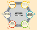 Thumbnail All You Need To Know About Article Writing Vol 02.