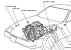 Thumbnail 1984 Nissan 300ZX Service Manual