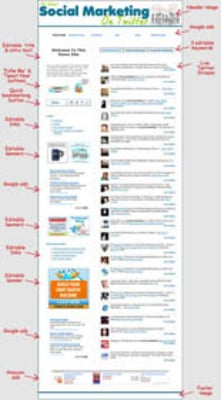 Pay for Turnkey Twitter Live Streams Website + Master Resale Rights
