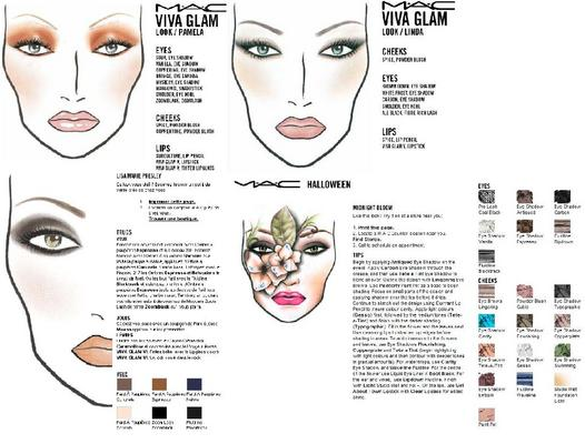 Pay for MAC Cosmetics Face Charts