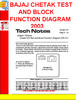 Thumbnail BAJAJ CHETAK TEST AND BLOCK FUNCTION DIAGRAM  2003