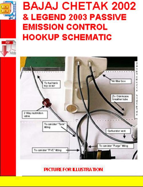 Bajaj chetak 2002 legend 2003 passive emission control hoo down pay for bajaj chetak 2002 legend 2003 passive emission control hoo asfbconference2016 Choice Image