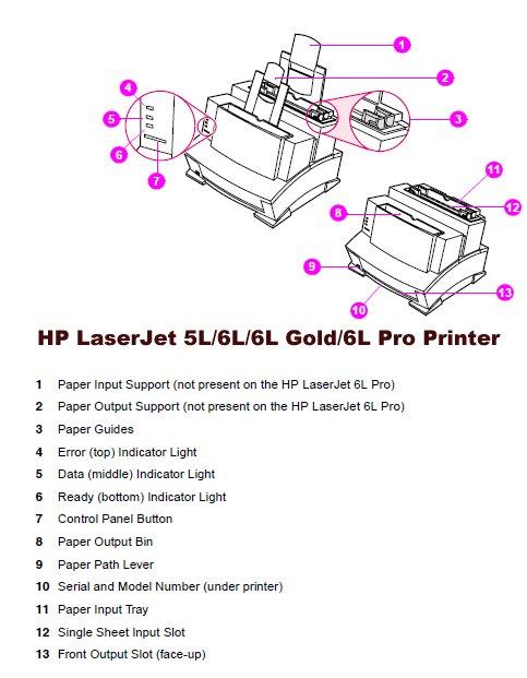 Hp deskjet 1055 reference manual pdf download.
