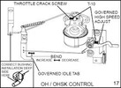 Thumbnail Tecumseh OH series shop service manual 8 - 18 HP