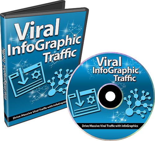 Pay for viral Info Graphic Traffic MRR + Bonus
