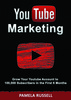 Thumbnail YouTube Marketing