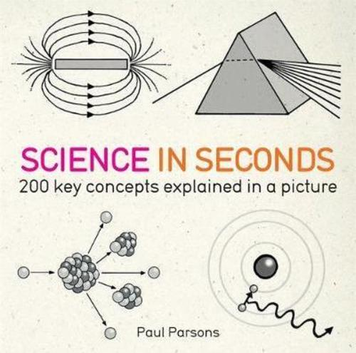 Pay for Science in Seconds