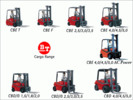 Thumbnail BT Cargo Range CBE CBD Forklift fork lift parts part manual epc ipl - HUGE COLLECTION
