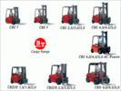 Thumbnail BT Cargo Range CBE CBD Forklift fork lift parts part manual epc ipl - HUGE COLLECTION