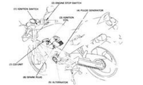 honda nsr 125 1998 electrical system manual