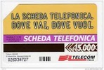 Thumbnail scheda telefonica