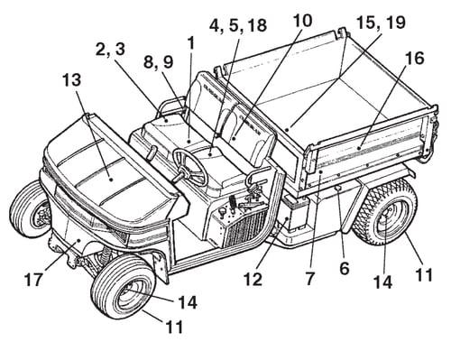 Pay for Cushman Turf-Truckster Workshop Shop Repair Service Manual - Download