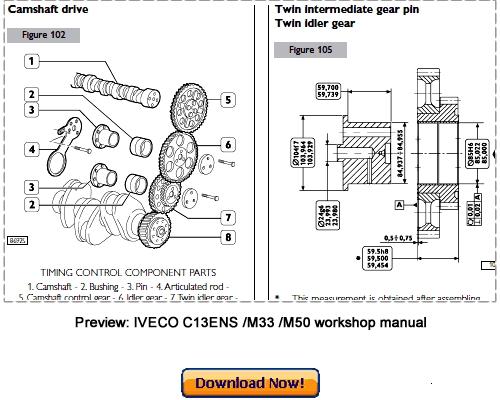 iveco c13 ens m33 ent m50 workshop repair manual download downloa rh tradebit com