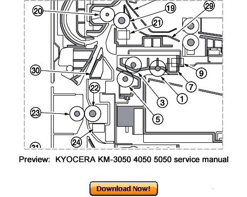 kyocera km 3050 4050 5050 service repair manual download