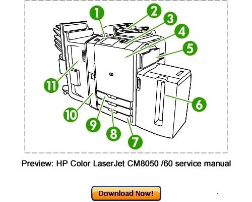 Pay for HP Color LaserJet CM8050 CM8060 Service Repair Manual Download