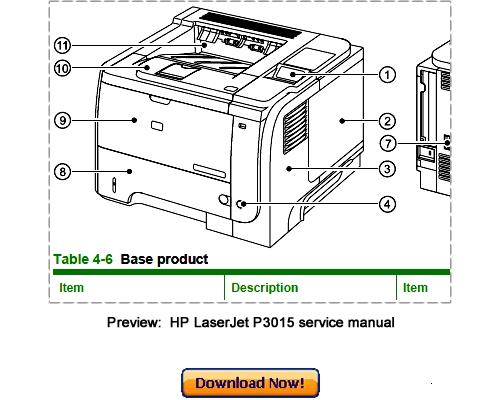 Pay for HP LaserJet P3010 P3015 (2009)Service Repair Manual Download