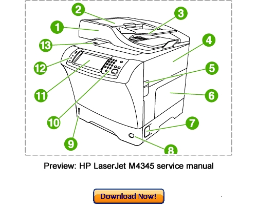 hp laserjet m4345 mfp service repair manual download download man rh tradebit com HP Laptop User Manual HP Officejet Pro 8500A Manual