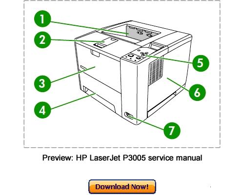 HP P3005. 6.