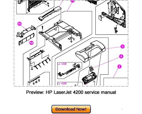 hp laserjet 4200 4300 service repair manual download download man rh tradebit com hp laserjet 4350tn service manual HP LaserJet 4350 Specifications