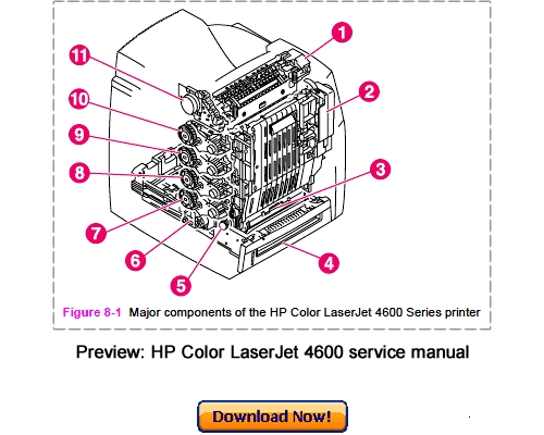 Pay for HP Color LaserJet 4600 4610 4650 Service Repair Manual Download