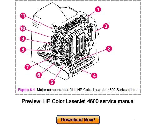 Hp Colour Laserjet 2600N Driver Vista
