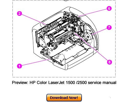 Hp laserjet 4 manual download