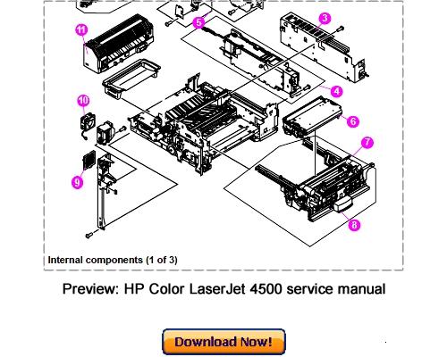 hp color laserjet 4500 4550 service repair manual download downlo rh tradebit com hp color laserjet 4500 service manual hp color laserjet 3700 manual
