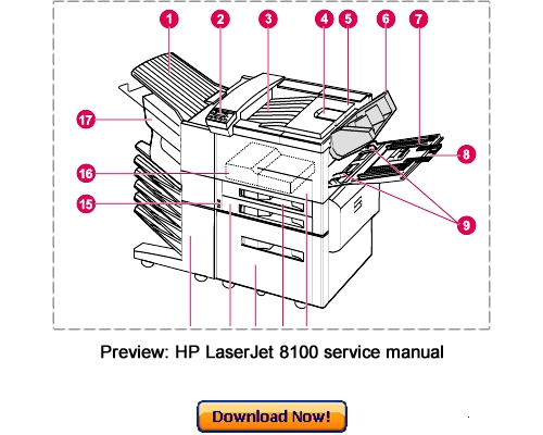hp laserjet 8100 8150 service repair manual download download man rh tradebit com hp 8150dn service manual 8150 service manual