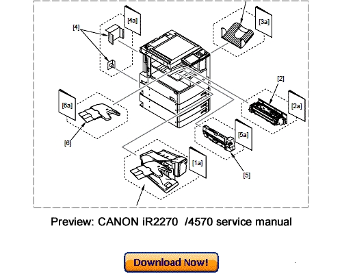 Pay for CANON iR4570 3570 2870 2270 Service Repair Manual Download
