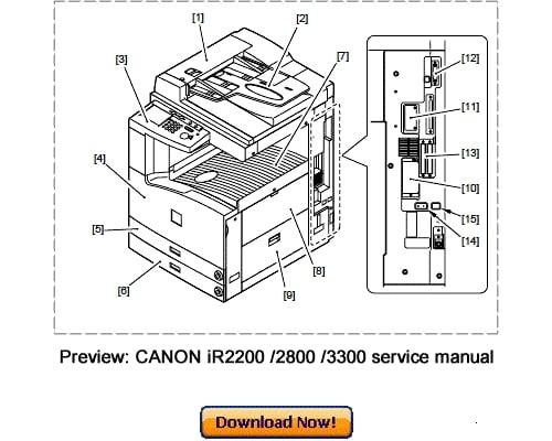 Pay for CANON iR2200 iR2800 iR3300 Service Repair Manual Download