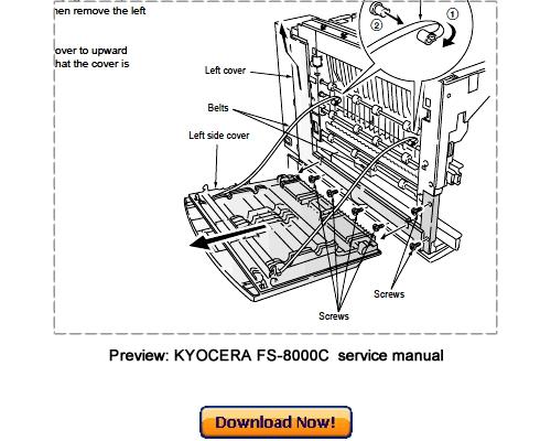 kyocera mita fs