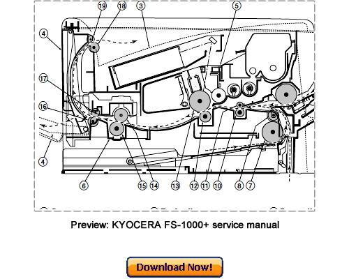 kyocera mita fs 1000 fs 1000 service repair manual download