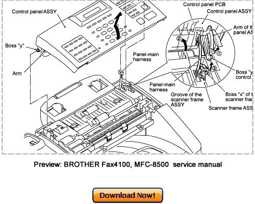 brother mfc 8500 mfc 9660 service repair manual download download rh tradebit com impresora brother mfc-210c manual de usuario Brother MFC 9120CN