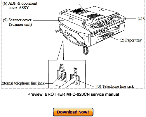 Pay for BROTHER MFC-620CN MFC-430CN MFC-410CN MFC-210C Service Repair Manual Download