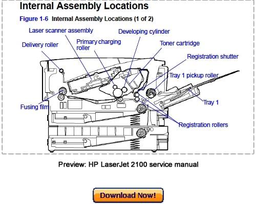 hp laserjet 2100 service repair manual download download manuals rh tradebit com hp laserjet 2420 repair manual hp laserjet 2420 service manual pdf