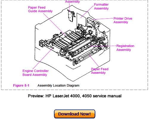 hp laserjet 4000 laserjet 4050 service repair manual download do rh tradebit com HP 4000 Toner hp laserjet 4000 parts list