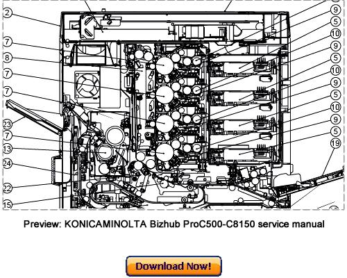 konica minolta bizhub 8050  bizhub cf5001  bizhub pro c500