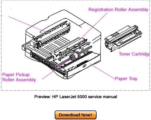 hp laserjet 5000 5000n 5000gn 5000dn service repair manual dow rh tradebit com hp 4050 maintenance manual hp laserjet 4050 service manual