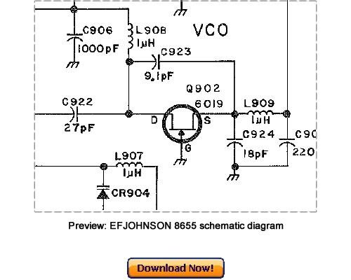 Free EF-JOHNSON 8655 Service Repair Manual Download Download thumbnail