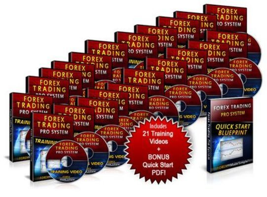 Pay for Forex Trading Pro - User Rights