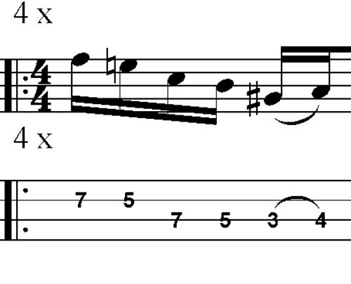 Pay for L22 Straight Blues bassline